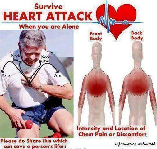 heartattackhowtosurvive.jpg