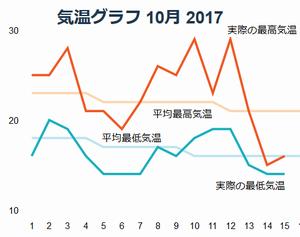 2017-10東京.png
