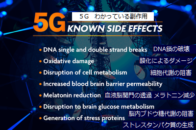 5GKnownSideEffects.png