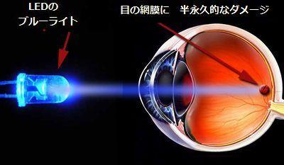 led-eye.jpg