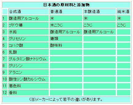 nihonshu-genzairyo01.jpg
