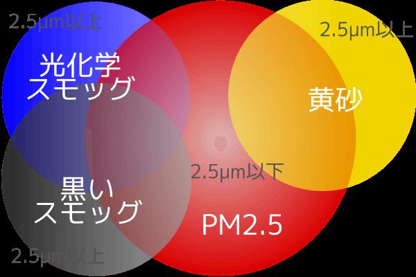 smog3.png